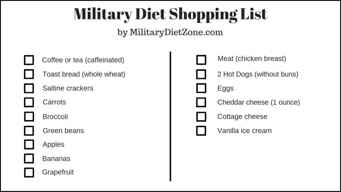 the-md-shopping-list-e1441879550697